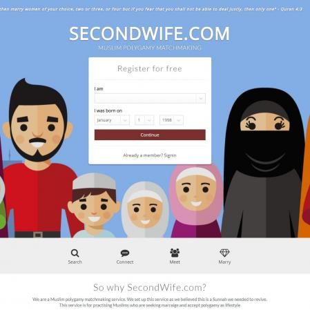 www.secondwife.com